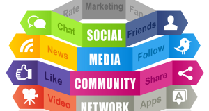 Internet Marketing And How To Do It Right