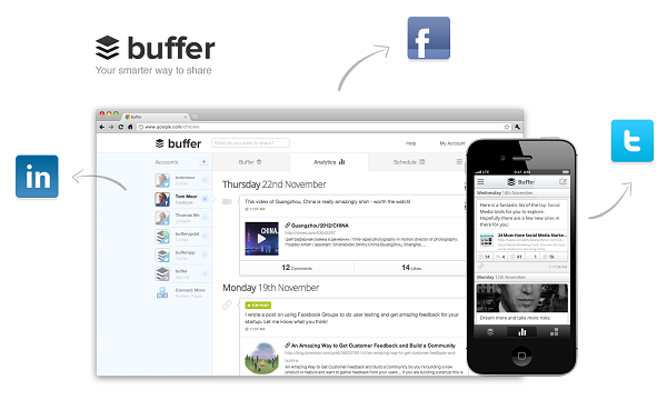 Buffer Social Media Management Dashboard
