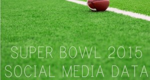 Super Bowl 2015 Social Media Data Guide