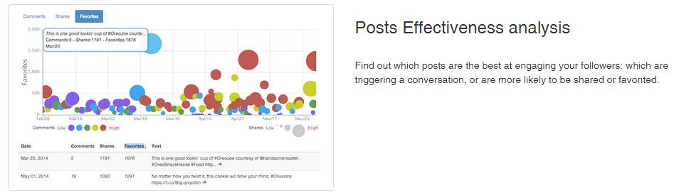 true-social-metrics-content-analytics